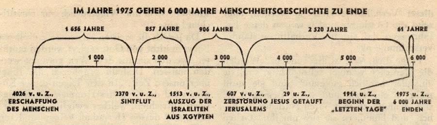 picture: http://www.manfred-gebhard.de/1969EW8415.jpg