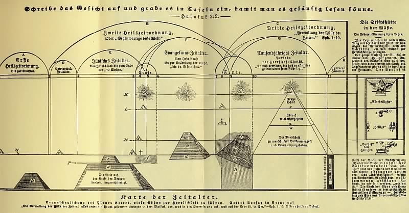 http://www.manfred-gebhard.de/Pyramide206