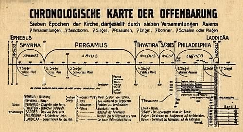 http://www.manfred-gebhard.de/Schriftstudien20Chronologie.jpg